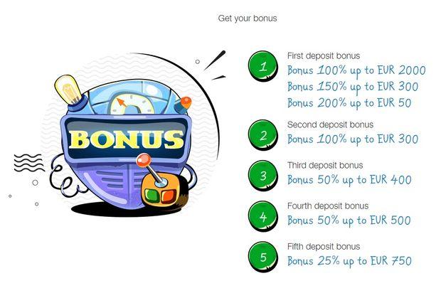 Polityka bonusowa Casino-X